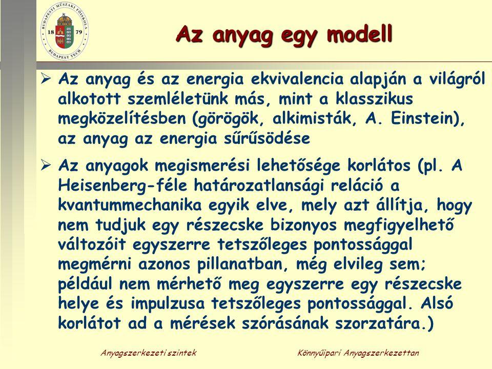 Anyagszerkezeti szintekKönnyűipari Anyagszerkezettan Az anyag egy modell  Az anyag és az energia ekvivalencia alapján a világról alkotott szemléletün