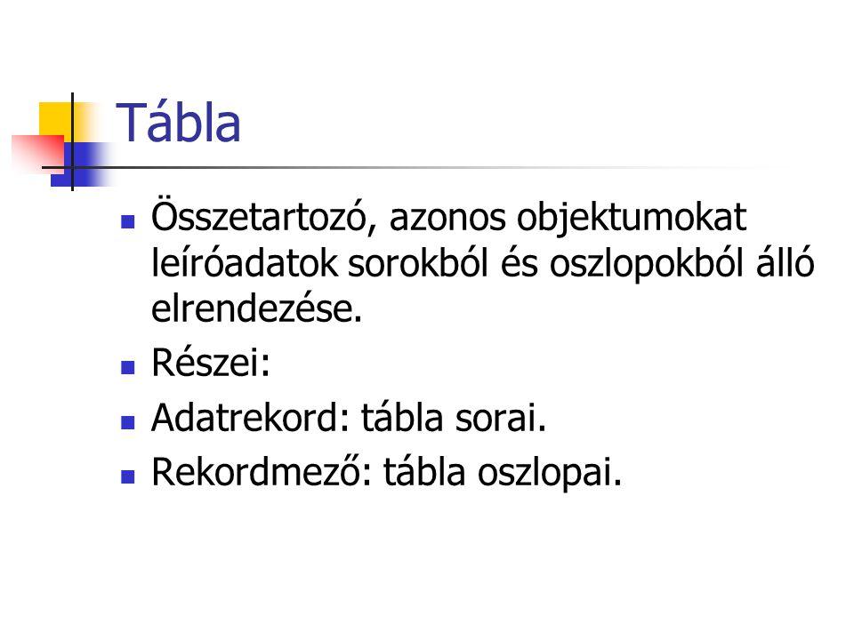 Tábla Összetartozó, azonos objektumokat leíróadatok sorokból és oszlopokból álló elrendezése.