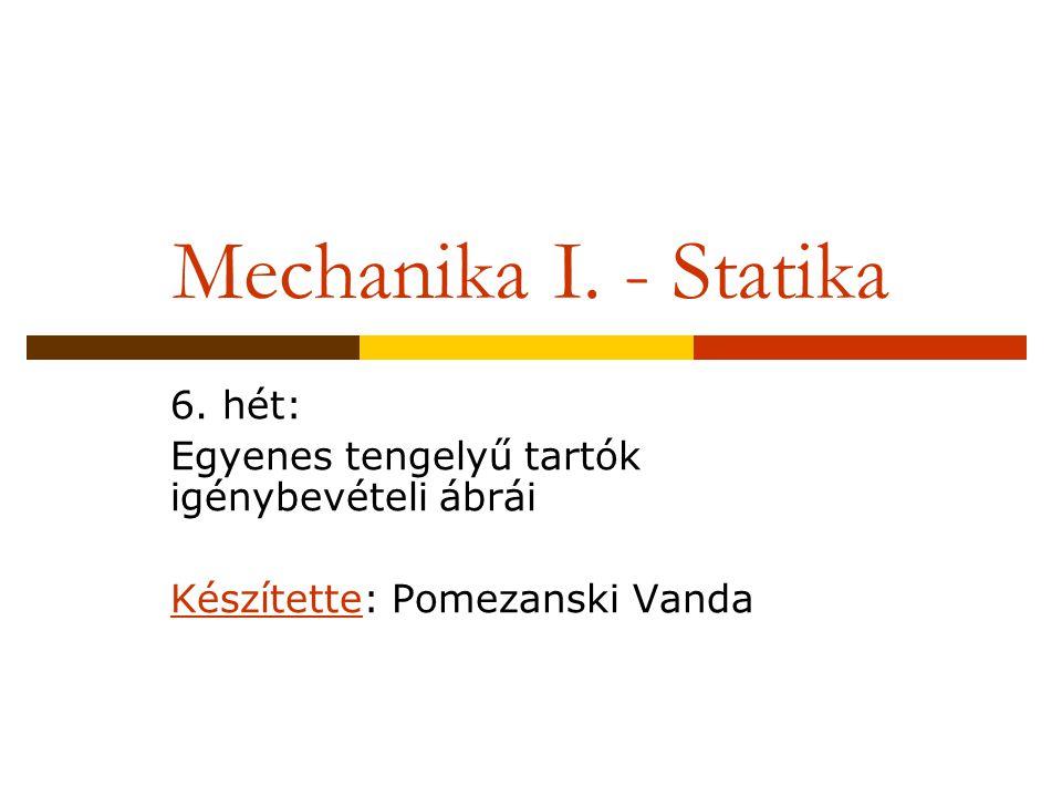 Mechanika I. - Statika 6. hét: Egyenes tengelyű tartók igénybevételi ábrái Készítette: Pomezanski Vanda
