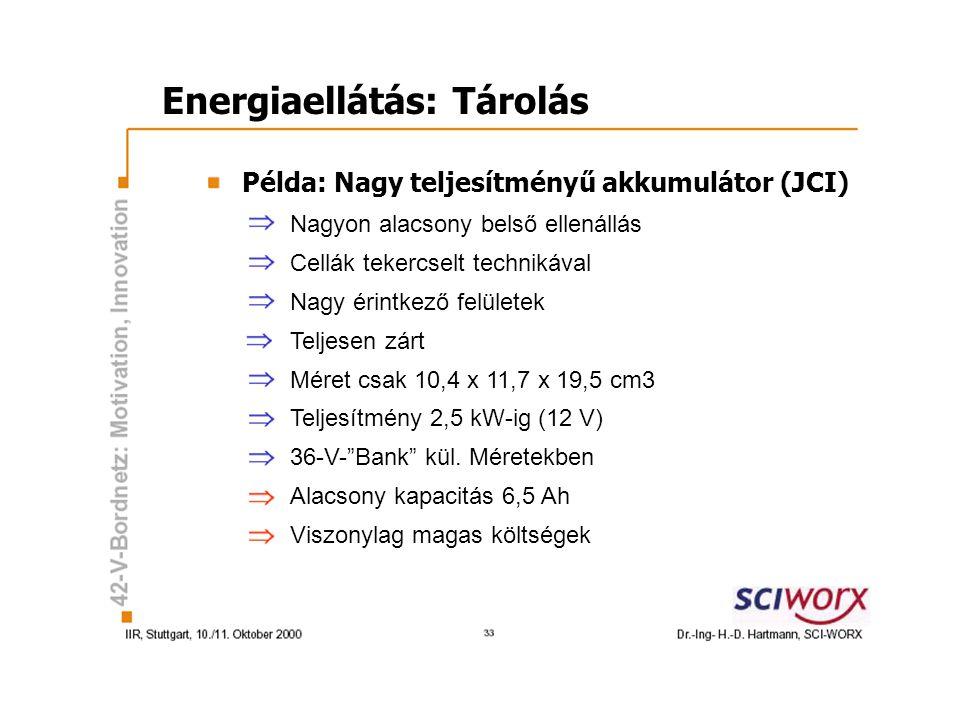 Energiaellátás: Tárolás Példa: Nagy teljesítményű akkumulátor (JCI) Nagyon alacsony belső ellenállás Cellák tekercselt technikával Nagy érintkező felületek Teljesen zárt Méret csak 10,4 x 11,7 x 19,5 cm3 Teljesítmény 2,5 kW-ig (12 V) 36-V- Bank kül.