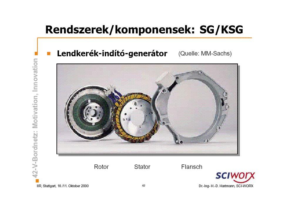 Rendszerek/komponensek: SG/KSG Lendkerék-indító-generátor