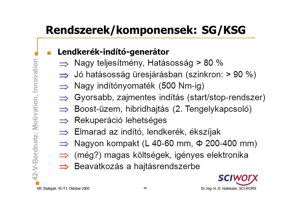 Rendszerek/komponensek: SG/KSG Lendkerék-indító-generátor Nagy teljesítmény, Hatásosság > 80 % Jó hatásosság üresjárásban (szinkron: > 90 %) Nagy indítónyomaték (500 Nm-ig) Gyorsabb, zajmentes indítás (start/stop-rendszer) Boost-üzem, hibridhajtás (2.
