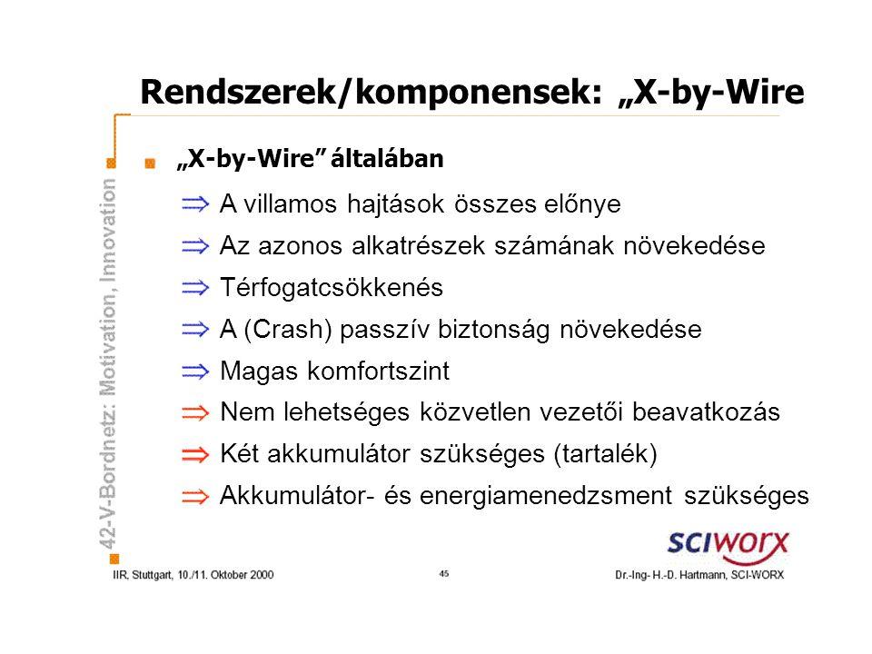 """Rendszerek/komponensek: """"X-by-Wire """"X-by-Wire általában A villamos hajtások összes előnye Az azonos alkatrészek számának növekedése Térfogatcsökkenés A (Crash) passzív biztonság növekedése Magas komfortszint Nem lehetséges közvetlen vezetői beavatkozás Két akkumulátor szükséges (tartalék) Akkumulátor- és energiamenedzsment szükséges"""