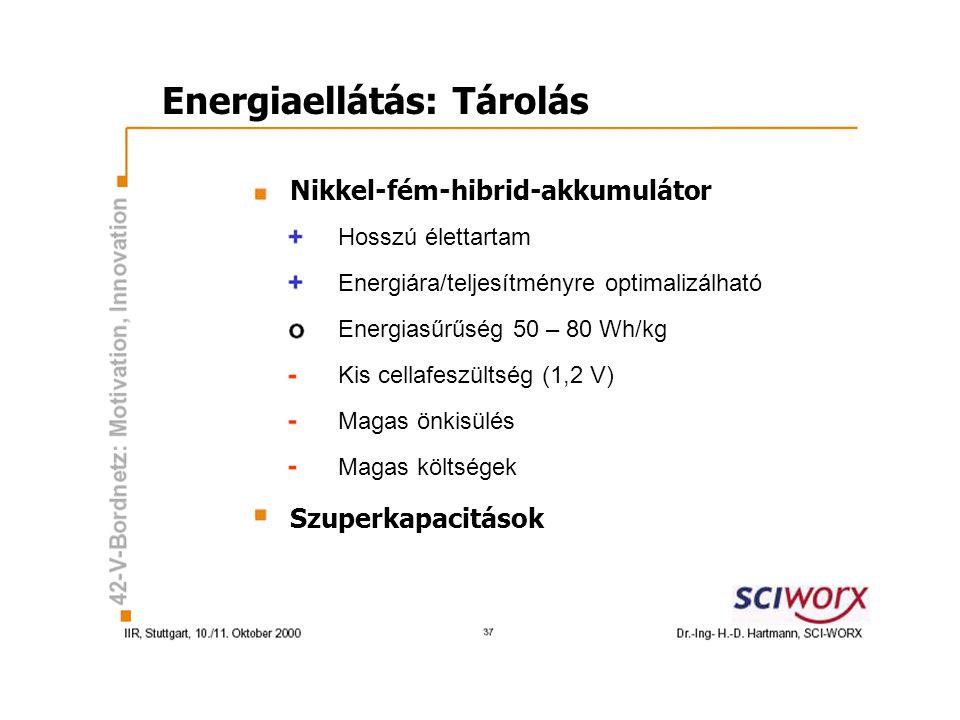 Energiaellátás: Tárolás Nikkel-fém-hibrid-akkumulátor Hosszú élettartam Energiára/teljesítményre optimalizálható Energiasűrűség 50 – 80 Wh/kg Kis cellafeszültség (1,2 V) Magas önkisülés Magas költségek Szuperkapacitások
