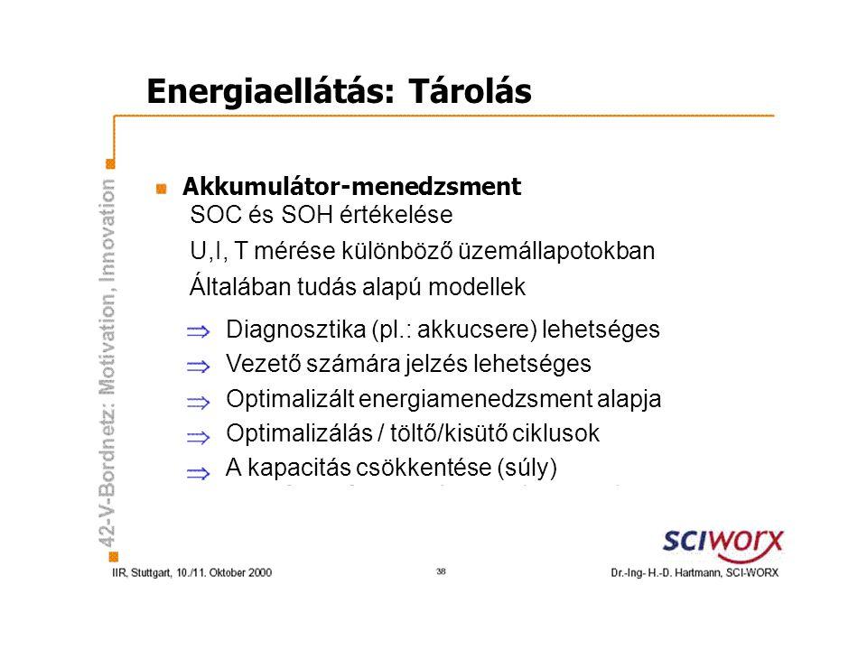 Energiaellátás: Tárolás Akkumulátor-menedzsment SOC és SOH értékelése U,I, T mérése különböző üzemállapotokban Általában tudás alapú modellek Diagnosztika (pl.: akkucsere) lehetséges Vezető számára jelzés lehetséges Optimalizált energiamenedzsment alapja Optimalizálás / töltő/kisütő ciklusok A kapacitás csökkentése (súly)