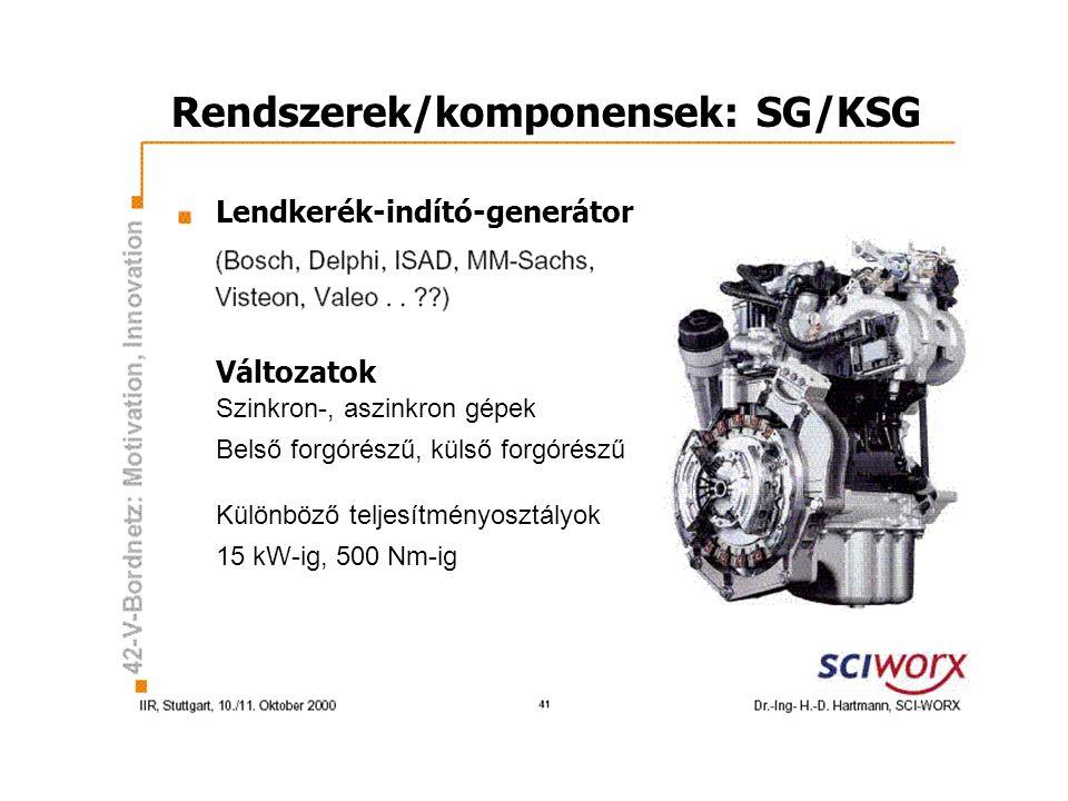 Rendszerek/komponensek: SG/KSG Lendkerék-indító-generátor Változatok Szinkron-, aszinkron gépek Belső forgórészű, külső forgórészű Különböző teljesítményosztályok 15 kW-ig, 500 Nm-ig