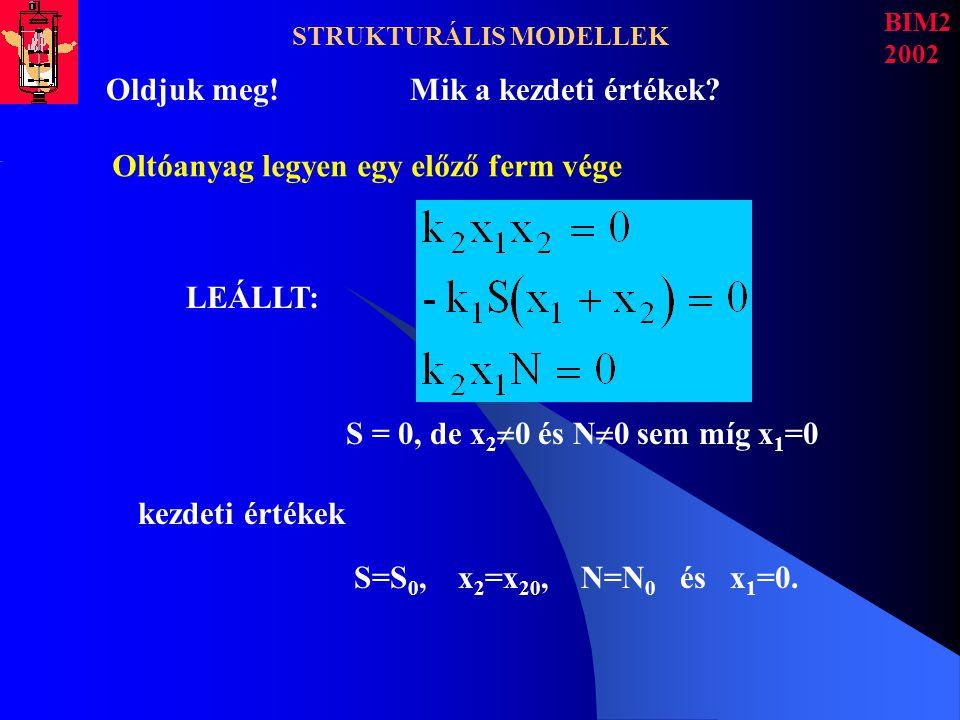 STRUKTURÁLIS MODELLEK BIM2 2002 Oldjuk meg!Mik a kezdeti értékek? Oltóanyag legyen egy előző ferm vége LEÁLLT: S = 0, de x 2  0 és N  0 sem míg x 1