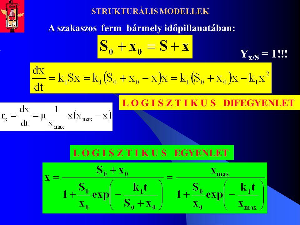 STRUKTURÁLIS MODELLEK A szakaszos ferm bármely időpillanatában: Y x/S = 1!!! L O G I S Z T I K U S DIFEGYENLET L O G I S Z T I K U S EGYENLET
