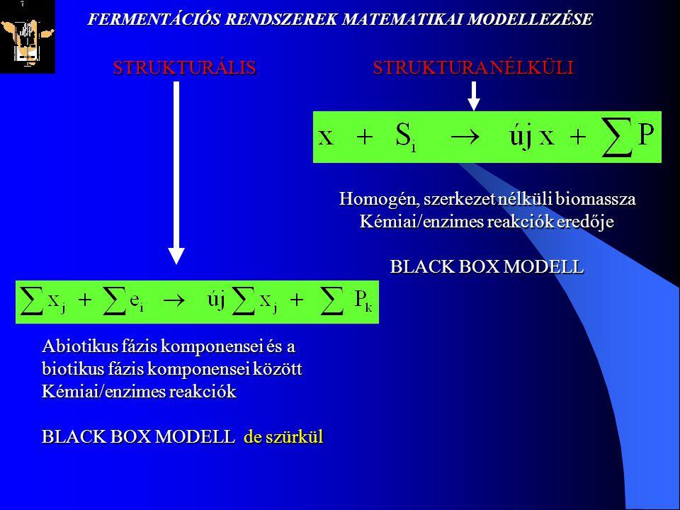 FERMENTÁCIÓS RENDSZEREK MATEMATIKAI MODELLEZÉSE STRUKTURÁLIS STRUKTURA NÉLKÜLI Homogén, szerkezet nélküli biomassza Kémiai/enzimes reakciók eredője BL