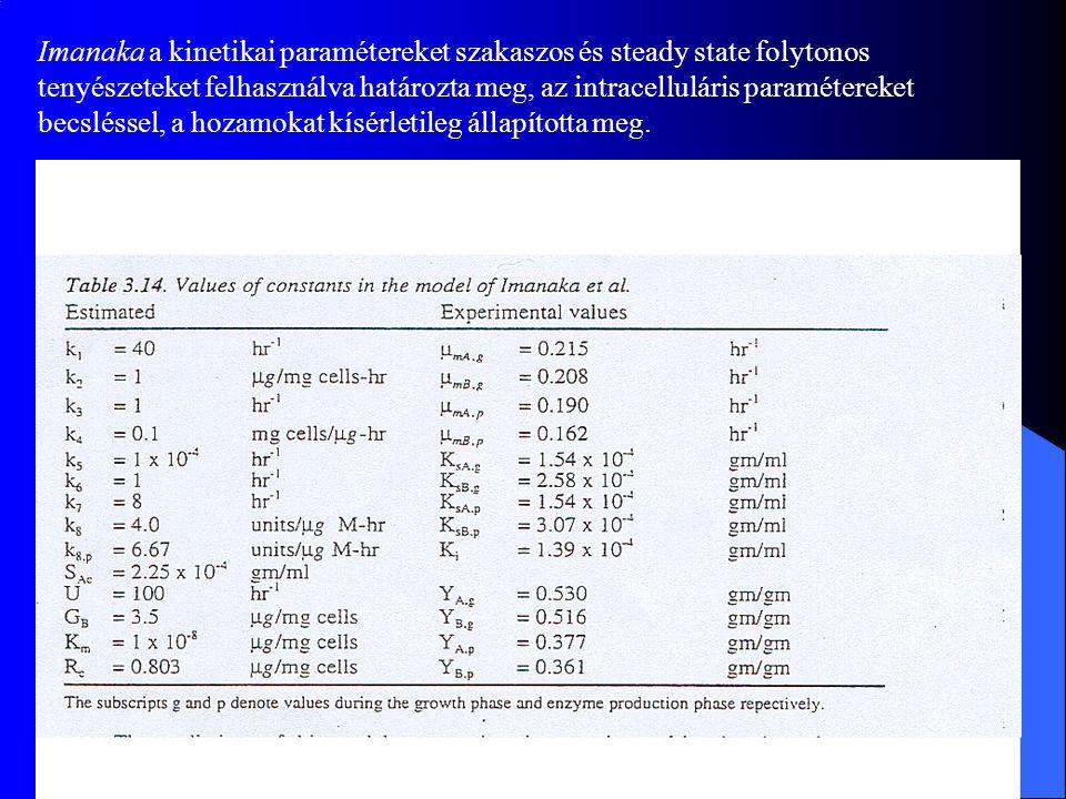 Imanaka a kinetikai paramétereket szakaszos és steady state folytonos tenyészeteket felhasználva határozta meg, az intracelluláris paramétereket becsl
