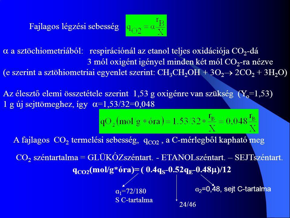  a sztöchiometriából: respirációnál az etanol teljes oxidációja CO 2 -dá 3 mól oxigént igényel minden két mól CO 2 -ra nézve (e szerint a sztöhiometr