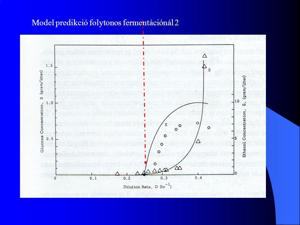 Model predikció folytonos fermentációnál 2