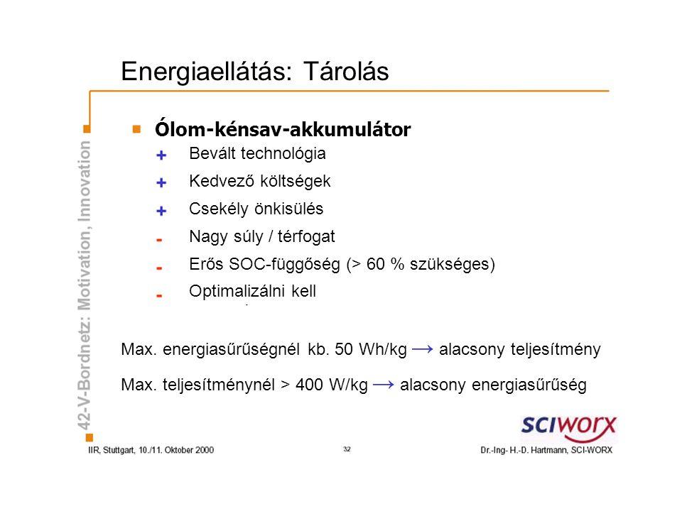 Energiaellátás: Tárolás Ólom-kénsav-akkumulátor Bevált technológia Kedvező költségek Csekély önkisülés Nagy súly / térfogat Erős SOC-függőség (> 60 %