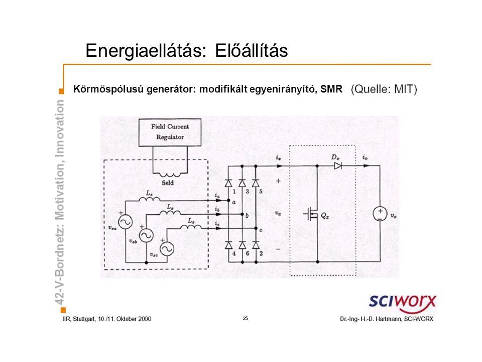 Energiaellátás: Előállítás Körmöspólusú generátor: modifikált egyenirányító, SMR