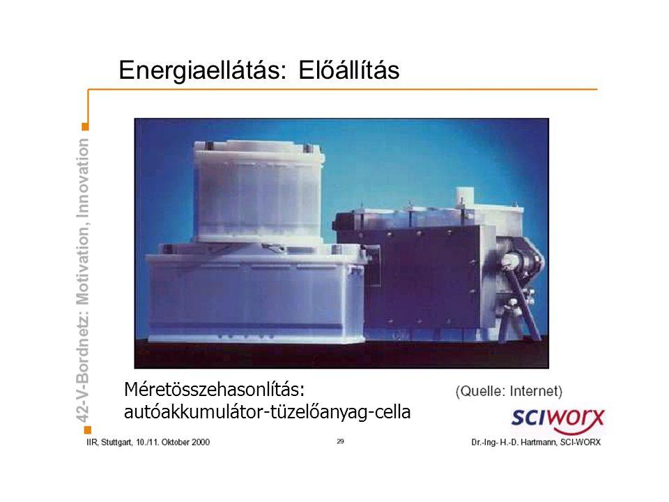 Energiaellátás: Előállítás A tüzelőanyag-cella előnyei Regenerálható energia (?) Áram és hő hasznosítható Tiszta kipufogó gázok (vízgőz) A tüzelőanyag-cella hátrányai Költségek Oxigén (rendelkezésre állás, tárolás) Teljes energiamérleg ?
