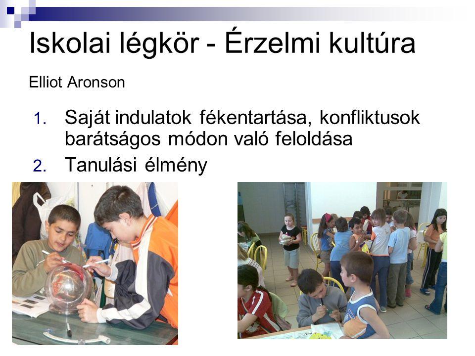 Iskolai légkör - Érzelmi kultúra Elliot Aronson 1. Saját indulatok fékentartása, konfliktusok barátságos módon való feloldása 2. Tanulási élmény
