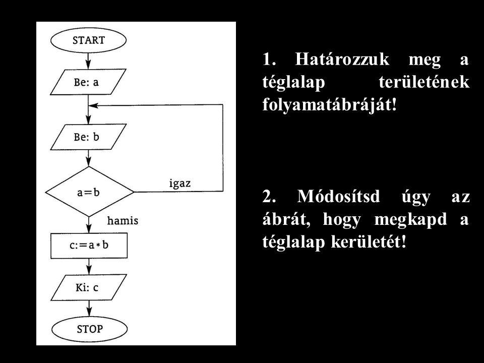 1. Határozzuk meg a téglalap területének folyamatábráját! 2. Módosítsd úgy az ábrát, hogy megkapd a téglalap kerületét!