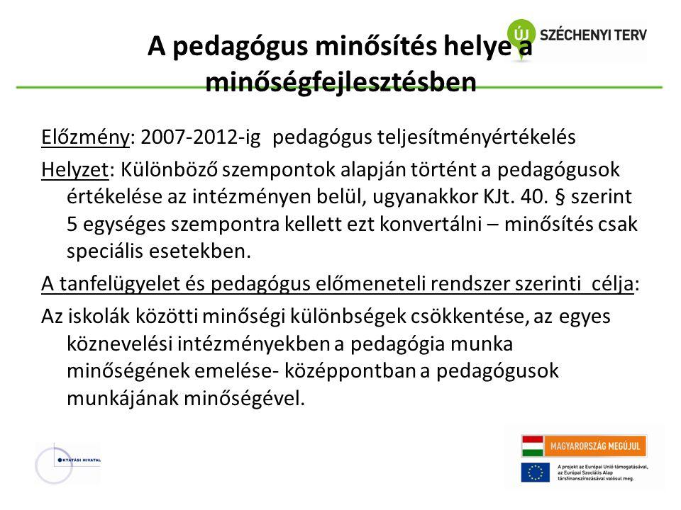 A pedagógus minősítés helye a minőségfejlesztésben Előzmény: 2007-2012-ig pedagógus teljesítményértékelés Helyzet: Különböző szempontok alapján történ