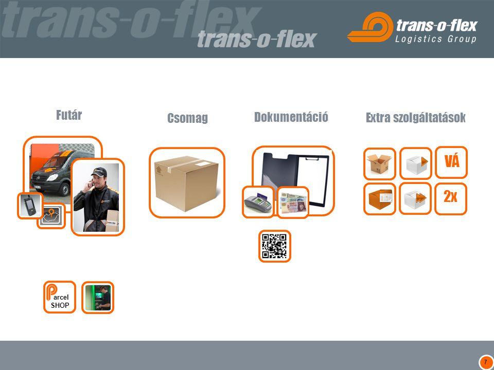 7 arcel SHOP Csomag Dokumentáció Extra szolgáltatások VÁ 2x Futár