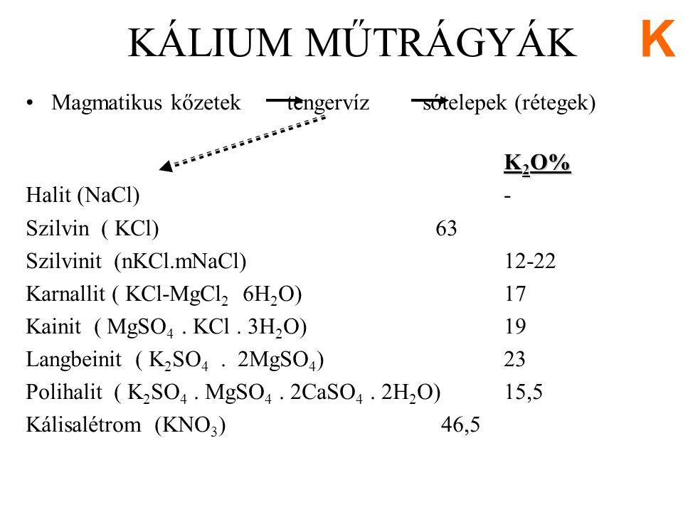 Magmatikus kőzetek tengervíz sótelepek (rétegek) K 2 O% Halit (NaCl)- Szilvin ( KCl)63 Szilvinit (nKCl.mNaCl)12-22 Karnallit ( KCl-MgCl 2 6H 2 O)17 Kainit ( MgSO 4.