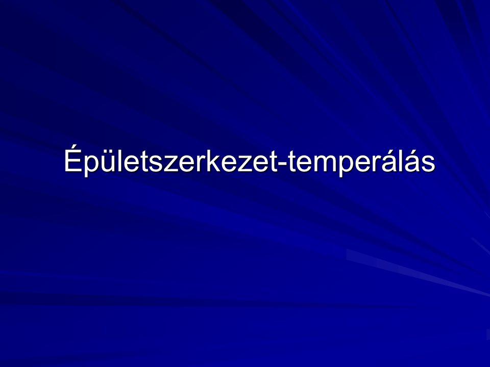 Födémszerkezet metszete Hűtőtelj: 36 W/m 2 födém t i =26 °C Hűtőtelj:14 W/m 2 padlót sz =20 °C t e = 17 °C kiegészítő klíma: n=2,5 1/h Fűtési telj: 8 W/m 2 födémt i =21 °C t sz =21 °C Fűtési telj: 5 W/m 2 padló t e = 25 °C