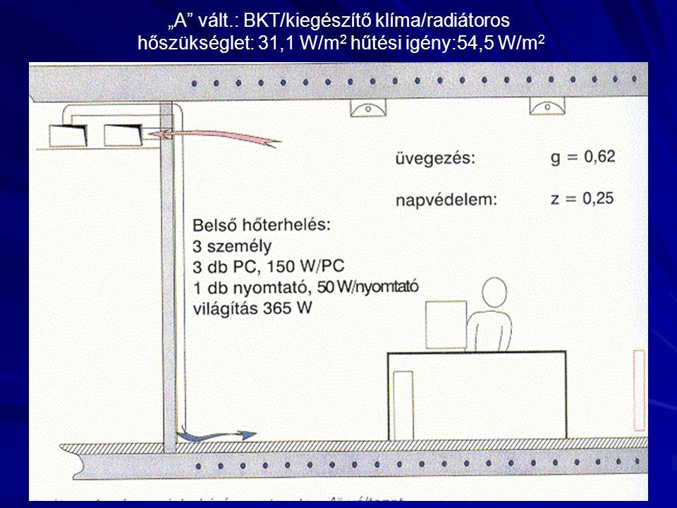 """""""A vált.: BKT/kiegészítő klíma/radiátoros hőszükséglet: 31,1 W/m 2 hűtési igény:54,5 W/m 2"""
