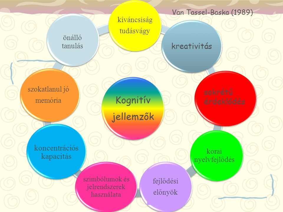 Kognitív jellemzők kreativitás önálló tanulás kíváncsiság tudásvágy szokatlanul jó memória sokrétű érdeklődés korai nyelvfejlődés koncentrációs kapaci