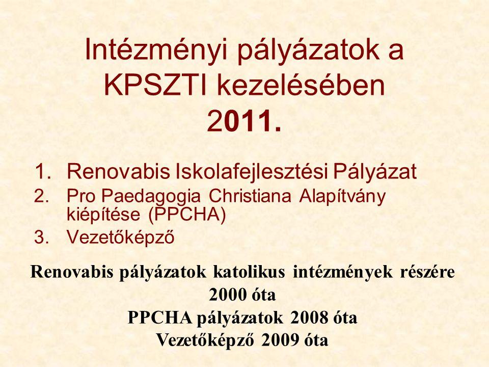 Intézményi pályázatok a KPSZTI kezelésében 2011.