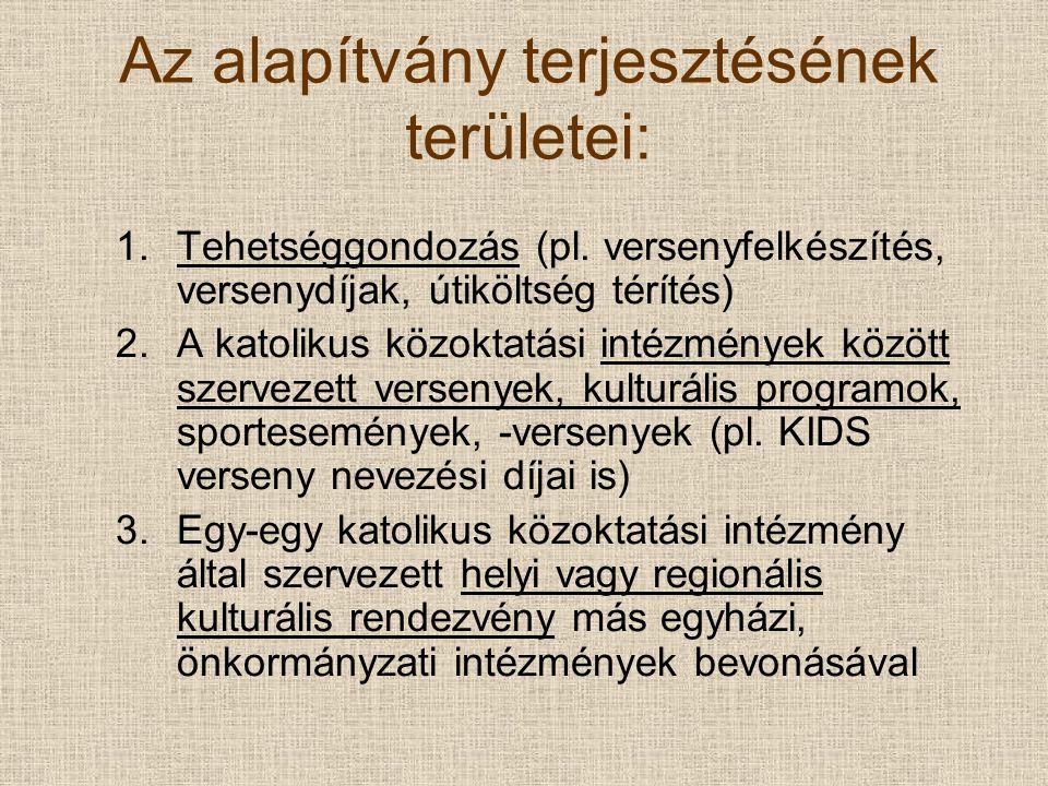 Az alapítvány terjesztésének területei: 1.Tehetséggondozás (pl.