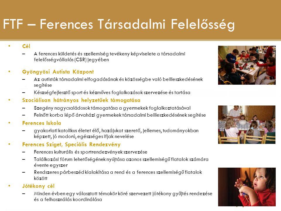 FTF – Ferences Társadalmi Felelősség Cél –A ferences küldetés és szellemiség tevékeny képviselete a társadalmi felelősségvállalás (CSR) jegyében Gyöng