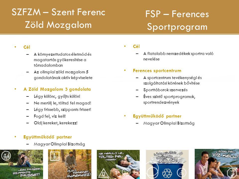 SZFZM – Szent Ferenc Zöld Mozgalom Cél –A környezettudatos életmód és magatartás gyökeresítése a társadalomban –Az olimpiai zöld mozgalom 5 gondolatán