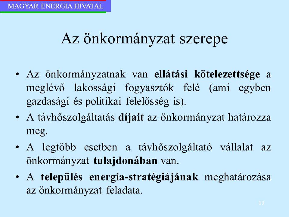 MAGYAR ENERGIA HIVATAL 13 Az önkormányzat szerepe Az önkormányzatnak van ellátási kötelezettsége a meglévő lakossági fogyasztók felé (ami egyben gazda