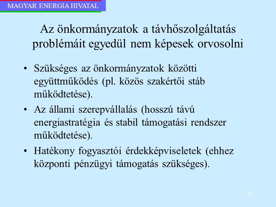 MAGYAR ENERGIA HIVATAL 14 Az önkormányzatok a távhőszolgáltatás problémáit egyedül nem képesek orvosolni Szükséges az önkormányzatok közötti együttműk