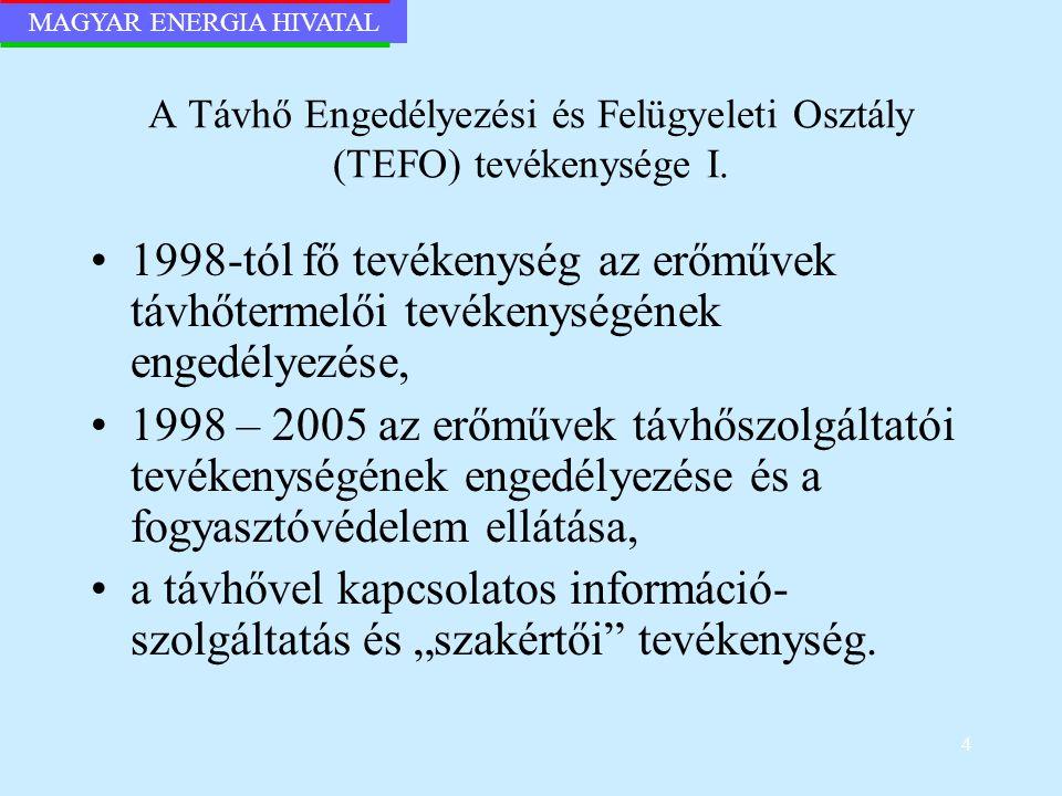 MAGYAR ENERGIA HIVATAL 4 A Távhő Engedélyezési és Felügyeleti Osztály (TEFO) tevékenysége I. 1998-tól fő tevékenység az erőművek távhőtermelői tevéken