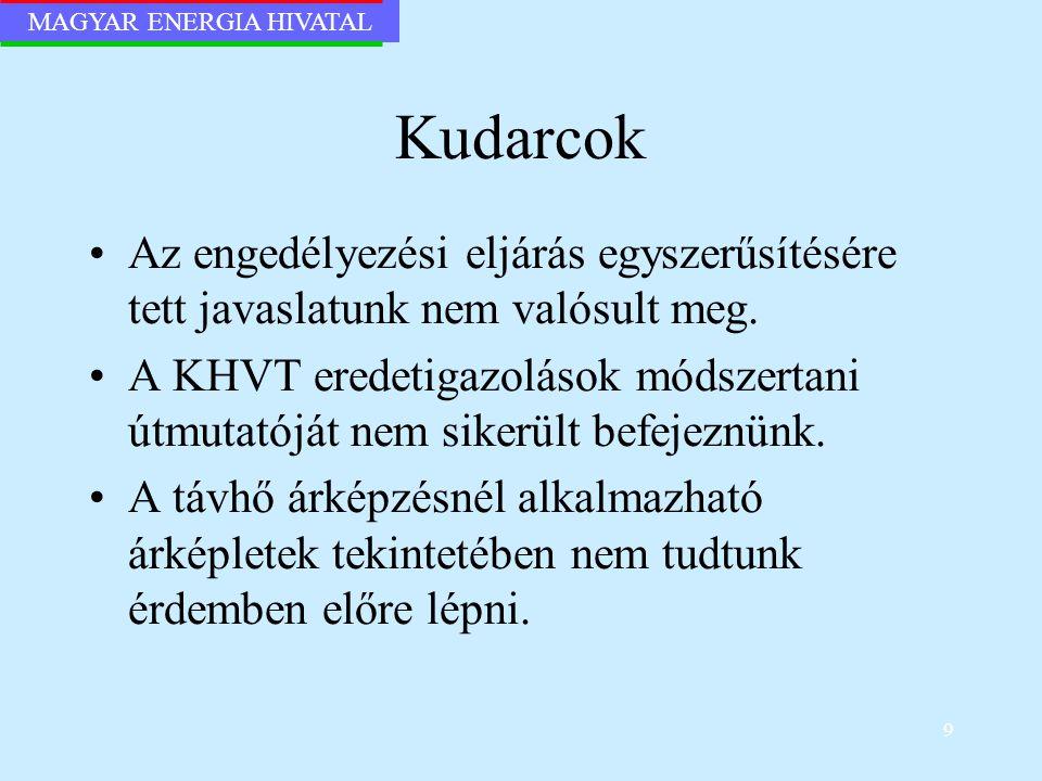 MAGYAR ENERGIA HIVATAL 9 Kudarcok Az engedélyezési eljárás egyszerűsítésére tett javaslatunk nem valósult meg. A KHVT eredetigazolások módszertani útm