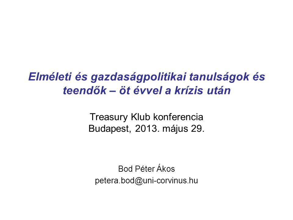 Elméleti és gazdaságpolitikai tanulságok és teendők – öt évvel a krízis után Treasury Klub konferencia Budapest, 2013.