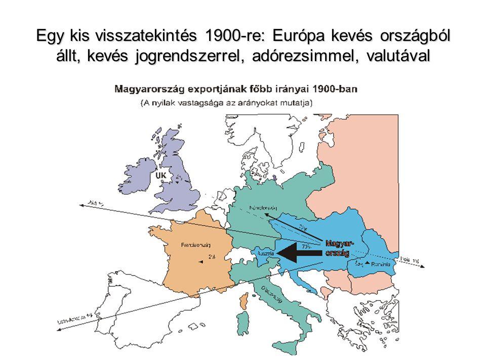 Egy kis visszatekintés 1900-re: Európa kevés országból állt, kevés jogrendszerrel, adórezsimmel, valutával