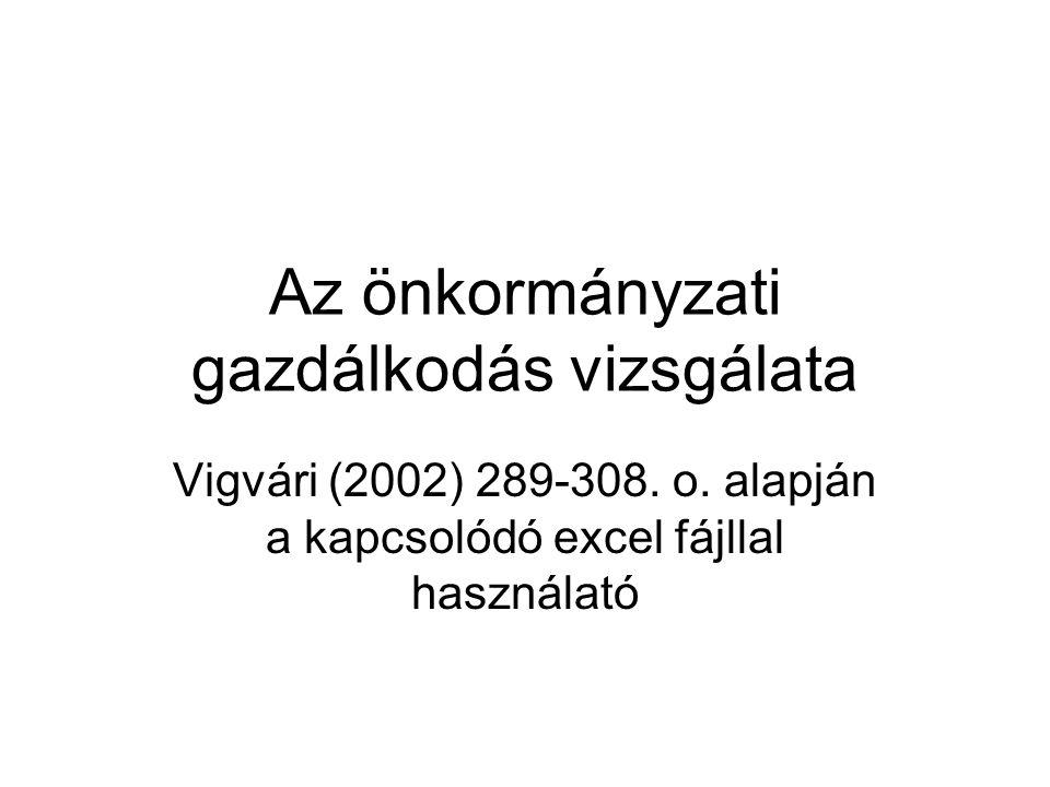 Az önkormányzati gazdálkodás vizsgálata Vigvári (2002) 289-308.