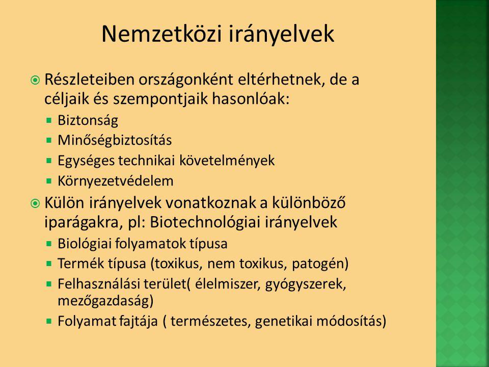 Vegyi tartályokBiológiai tartályok !!!!.