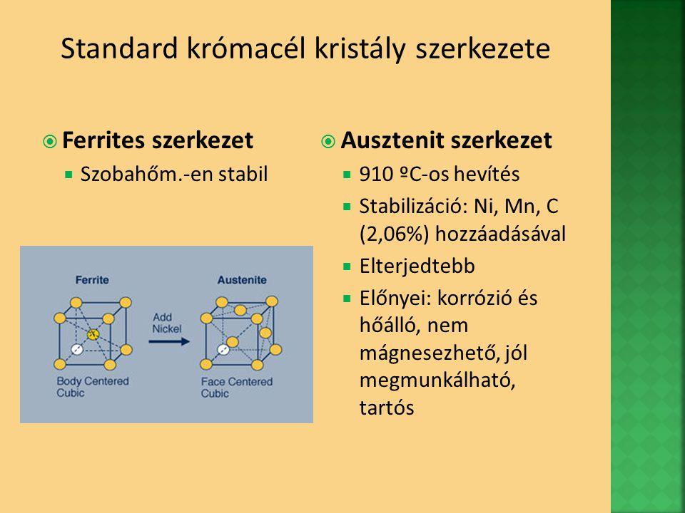 Króm: védelem a rozsda ellen Szén: ausztenit szerkezet stabilizálása Krómkarbid képződik hevítés Következmények: Cr kikerül a kristályszerkezetből Romlik az acél minősége Krómkarbid képződésének megelőzése: 1.Oldatos kezelés –ritka 2.C tartalom csökkentése 0,03% alá – más ausztenit-képző hozzáadásával 3.Stabilizáció Ti-nal, emellett a max.
