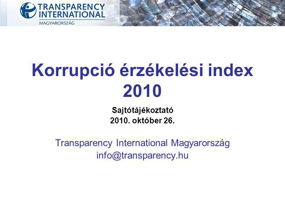 Korrupció érzékelési index 2010 Sajtótájékoztató 2010.