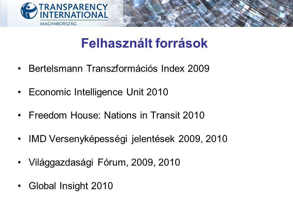 Felhasznált források Bertelsmann Transzformációs Index 2009 Economic Intelligence Unit 2010 Freedom House: Nations in Transit 2010 IMD Versenyképességi jelentések 2009, 2010 Világgazdasági Fórum, 2009, 2010 Global Insight 2010