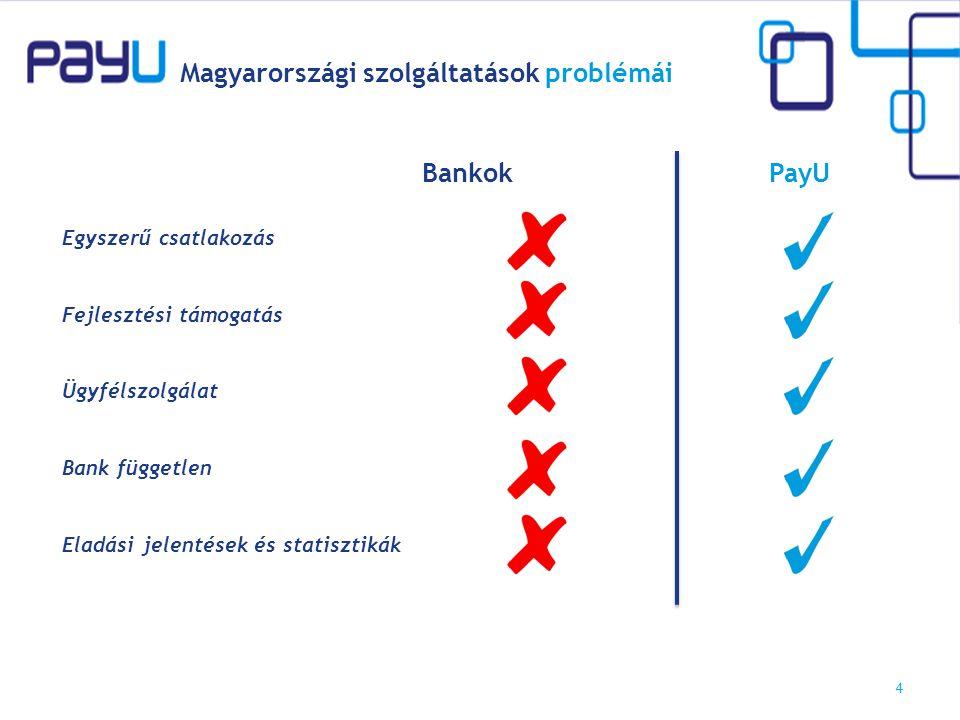 Magyarországi szolgáltatások problémái 4 Bankok PayU Egyszerű csatlakozás Fejlesztési támogatás Ügyfélszolgálat Bank független Eladási jelentések és statisztikák
