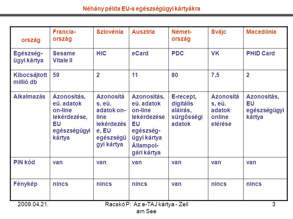 2009.04.21.Racskó P: Az e-TAJ kártya - Zell am See 3 ország Francia- ország SzlovéniaAusztriaNémet- ország SvájcMacedónia Egészség- ügyi kártya Sesame