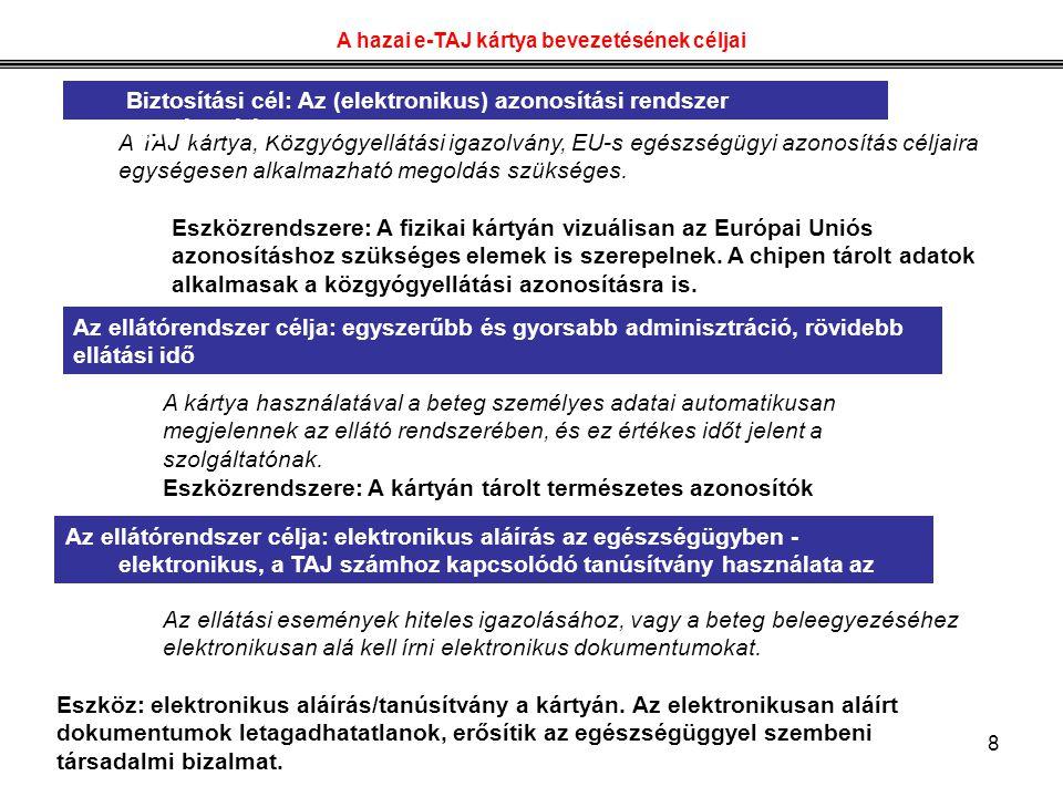 8 A TAJ kártya, Közgyógyellátási igazolvány, EU-s egészségügyi azonosítás céljaira egységesen alkalmazható megoldás szükséges. Eszközrendszere: A fizi