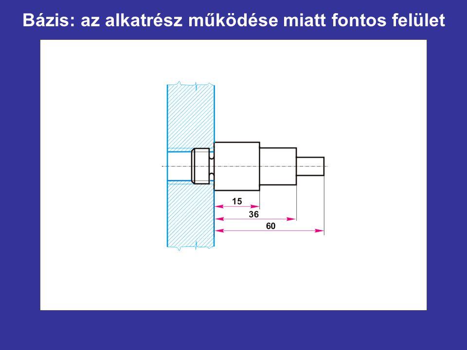 Bázis: az alkatrész működése miatt fontos felület
