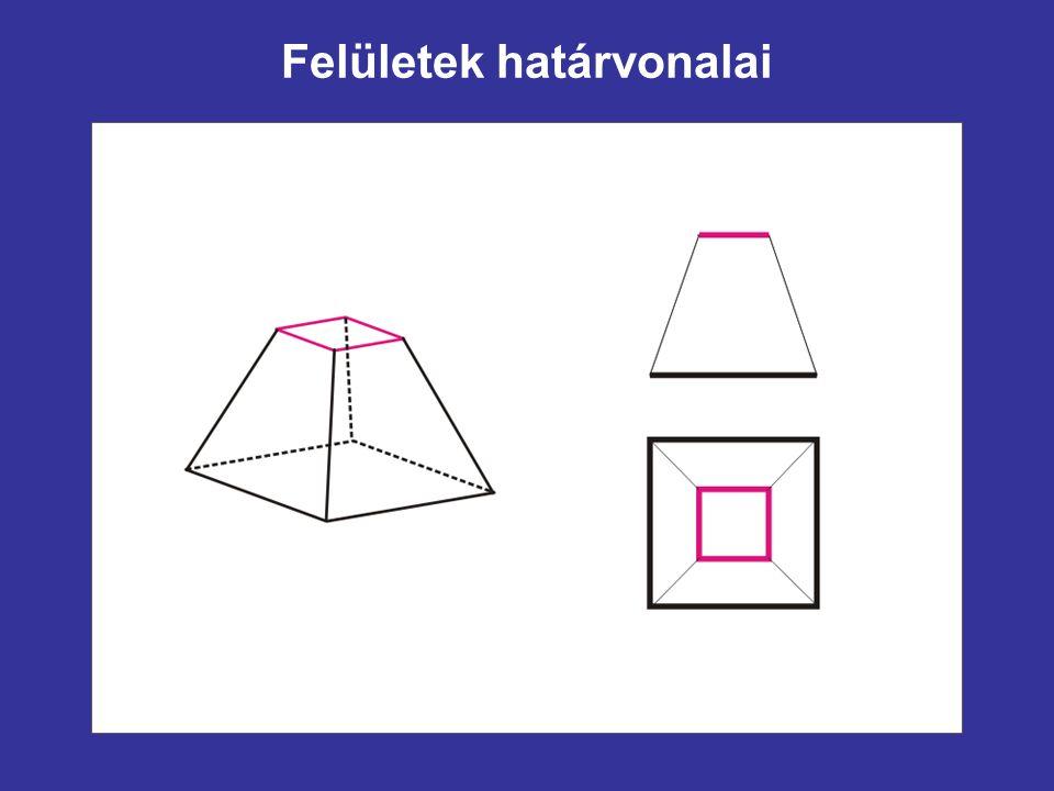 A mutatóvonal elhelyezésének változatai