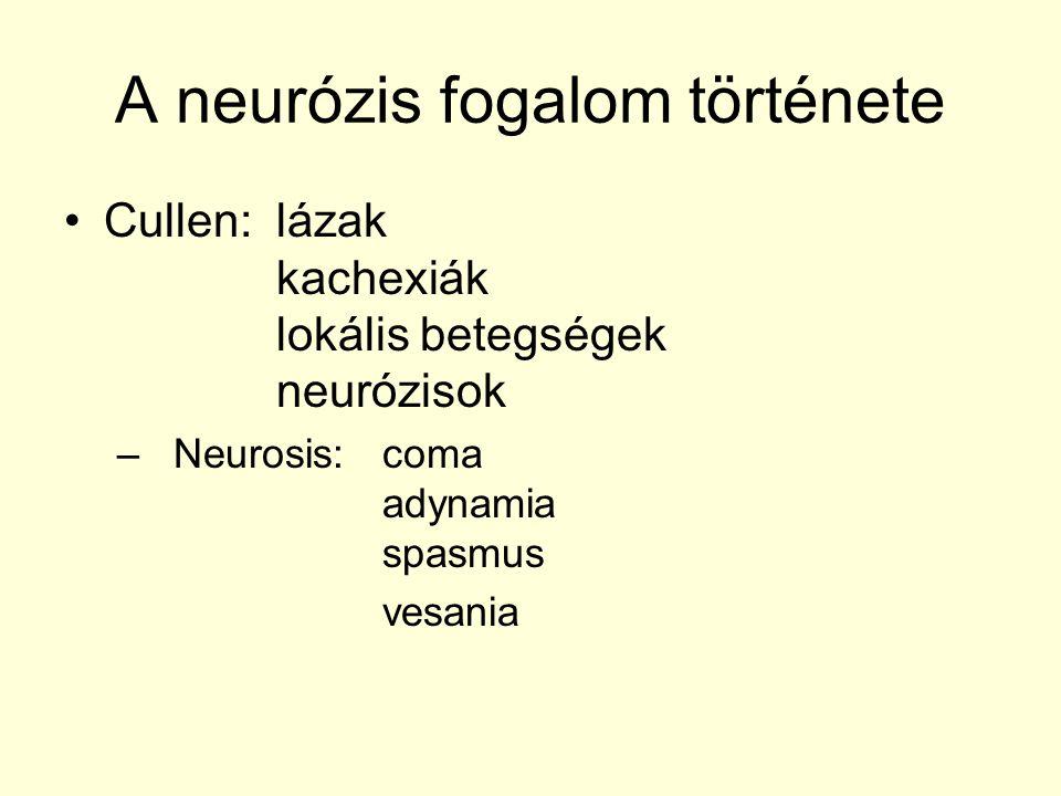 Klasszikus neurózis-kategóriák Hysteria (középkor óta, Briquet, Charcot) Neurasthenia (Beard, 1869) Psychasthenia (Janet 1909) Freud (aktuálneurózis és pszichoneurózis)