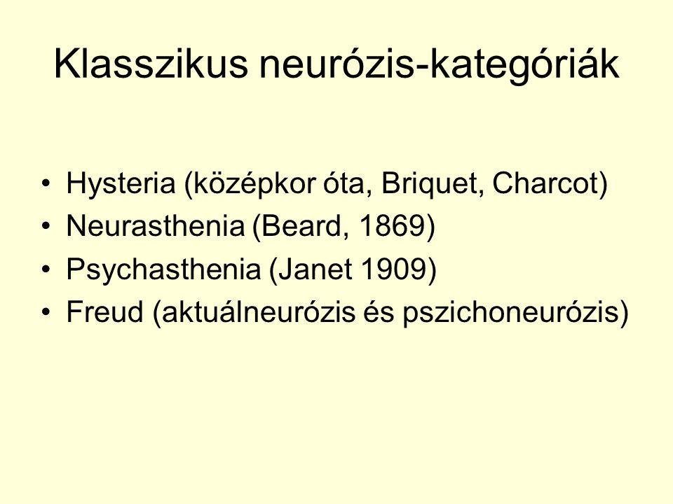 Klasszikus neurózis-kategóriák Hysteria (középkor óta, Briquet, Charcot) Neurasthenia (Beard, 1869) Psychasthenia (Janet 1909) Freud (aktuálneurózis é