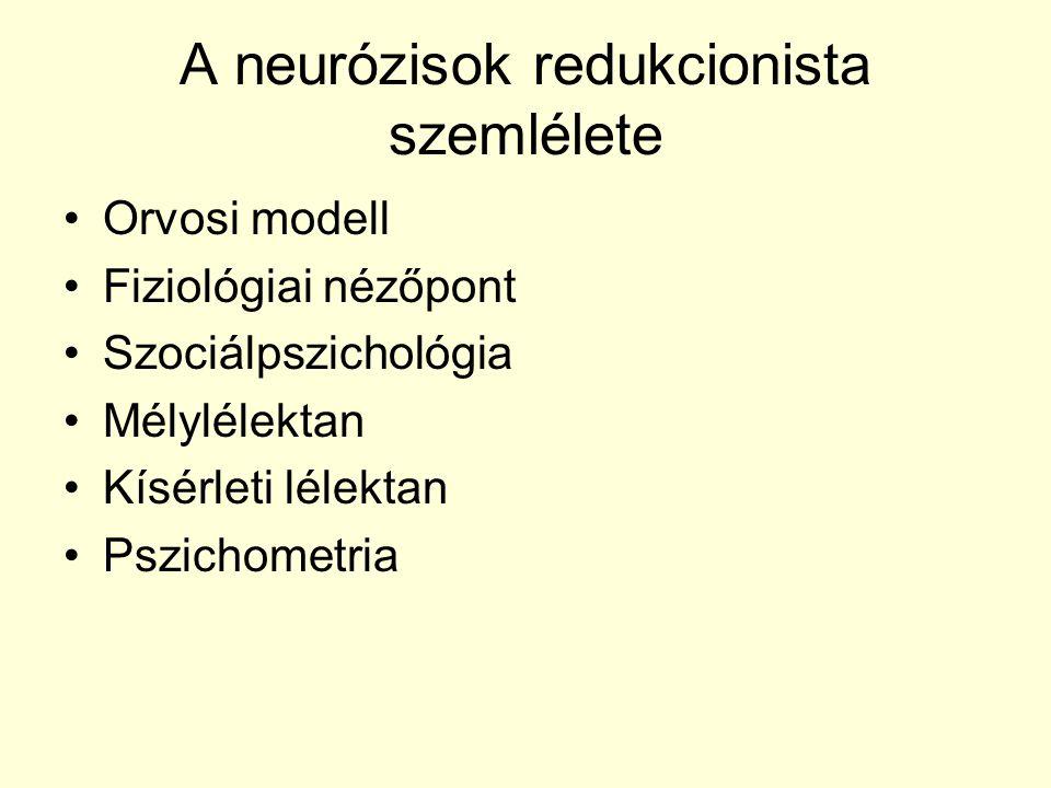 A neurózisok redukcionista szemlélete Orvosi modell Fiziológiai nézőpont Szociálpszichológia Mélylélektan Kísérleti lélektan Pszichometria